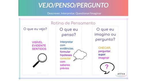 Onde ler mais sobre Rotinas de Pensamento Visível em Português?