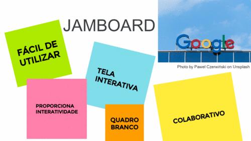 Interação com o Jamboard